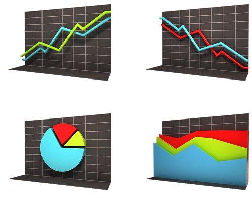 Графики и диаграммы